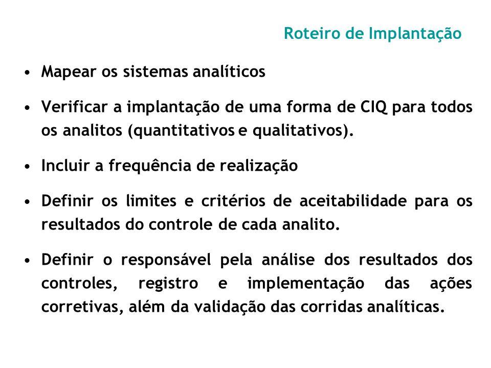 Controle Interno da Qualidade Controles comerciais (do kit ou adquirido em separado) Amostras conhecidas (positivas e negativas) Amostras desconhecida
