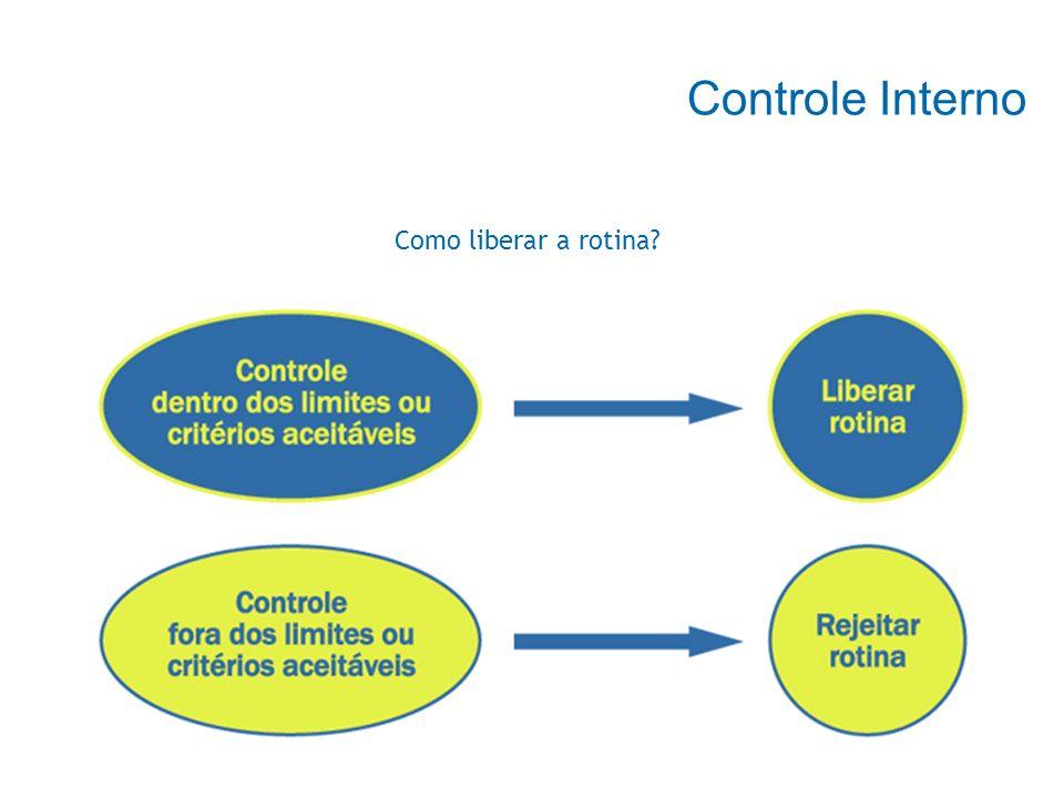 Investigar o tipo de Erro Sistemático - Tendência -3 -2 0 1 2 3 123456789 SD -3 -2 0 1 2 3 1234567 SD Aleatório Sistemático - Desvio -3 -2 0 1 2 3 123