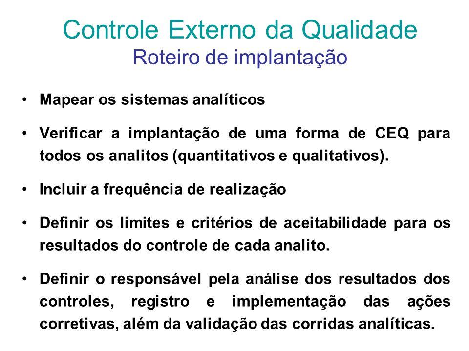Programas de proficiência Amostras divididas com laboratórios de referência Comparações interlaboratoriais Validação clínica Controle Externo da Quali