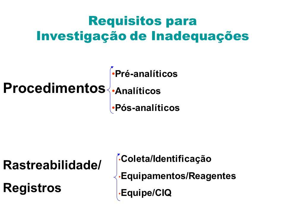 Mapear os sistemas analíticos Verificar a implantação de uma forma de CEQ para todos os analitos (quantitativos e qualitativos). Incluir a frequência