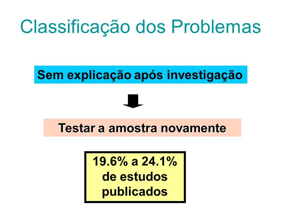 Classificação dos Problemas Erros Grosseiros Problemas Metodológicos Problemas Técnicos Problemas com a avaliação do EP Problemas com materiais do EP