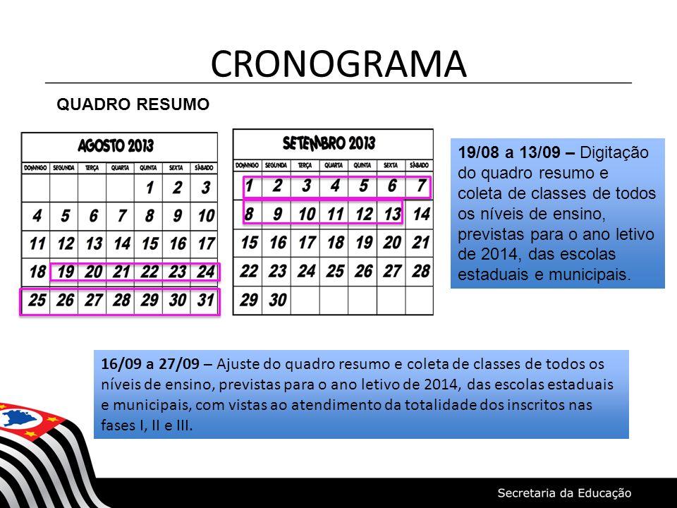 CRONOGRAMA QUADRO RESUMO 16/09 a 27/09 – Ajuste do quadro resumo e coleta de classes de todos os níveis de ensino, previstas para o ano letivo de 2014