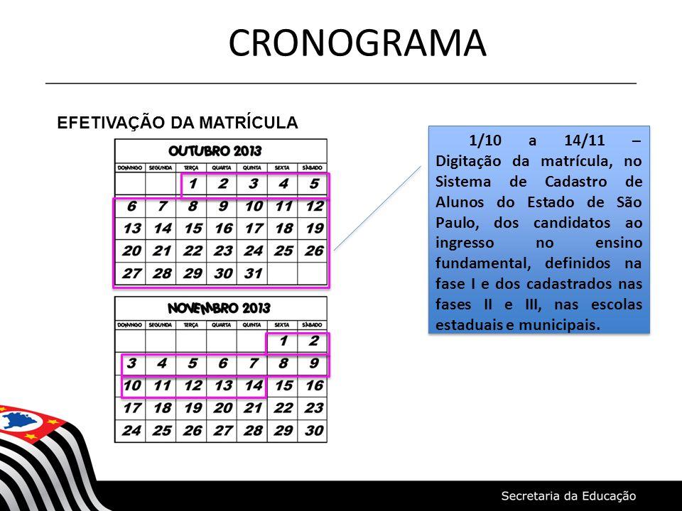 CRONOGRAMA EFETIVAÇÃO DA MATRÍCULA 1/10 a 14/11 – Digitação da matrícula, no Sistema de Cadastro de Alunos do Estado de São Paulo, dos candidatos ao i