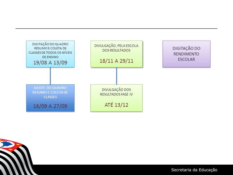 DIGITAÇÃO DO QUADRO RESUMO E COLETA DE CLASSES DE TODOS OS NÍVEIS DE ENSINO 19/08 A 13/09 DIGITAÇÃO DO QUADRO RESUMO E COLETA DE CLASSES DE TODOS OS N