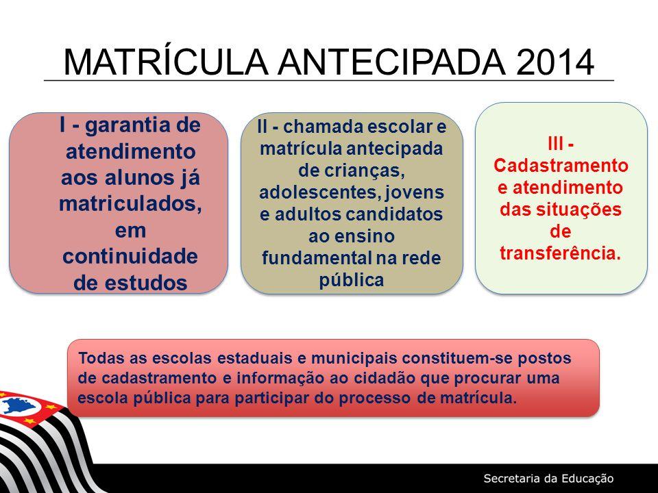 III - Cadastramento e atendimento das situações de transferência. MATRÍCULA ANTECIPADA 2014 II - chamada escolar e matrícula antecipada de crianças, a