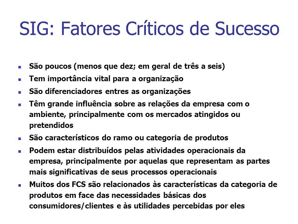 SIG: Fatores Críticos de Sucesso São poucos (menos que dez; em geral de três a seis) Tem importância vital para a organização São diferenciadores entr