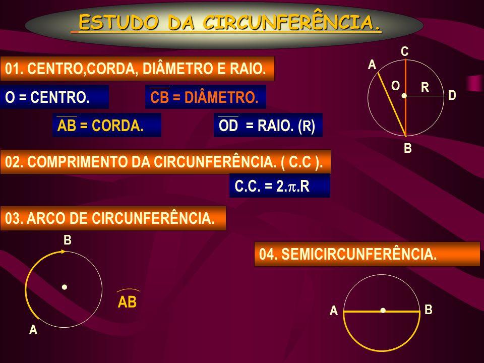 ÁREA DE UM QUADRILÁTEROS. TRAPÉZIO: TRAPÉZIO: RETÂNGULO. PARALELOGRAMO: PARALELOGRAMO: A P = b. h b h h b B ELEMENTOS: 1. B: Base maior 2. b: Base men