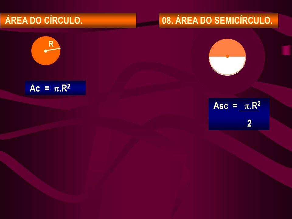 ESTUDO DA CIRCUNFERÊNCIA. ESTUDO DA CIRCUNFERÊNCIA. 02. COMPRIMENTO DA CIRCUNFERÊNCIA. ( C.C ). C.C. = 2..R 01. CENTRO,CORDA, DIÂMETRO E RAIO. A B C R