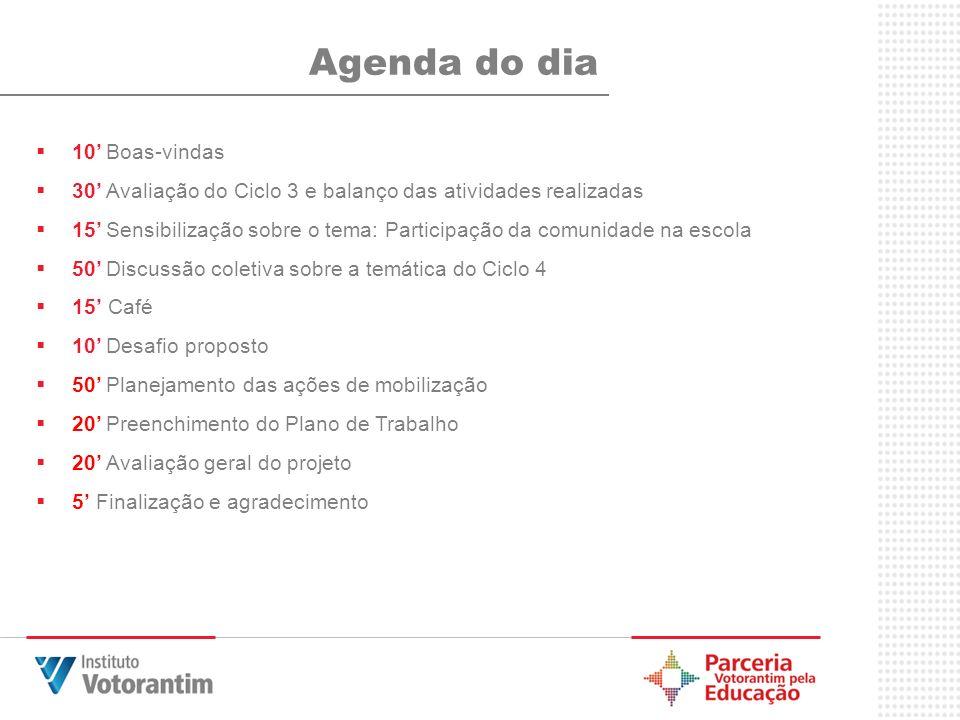 Agenda do dia 10 Boas-vindas 30 Avaliação do Ciclo 3 e balanço das atividades realizadas 15 Sensibilização sobre o tema: Participação da comunidade na