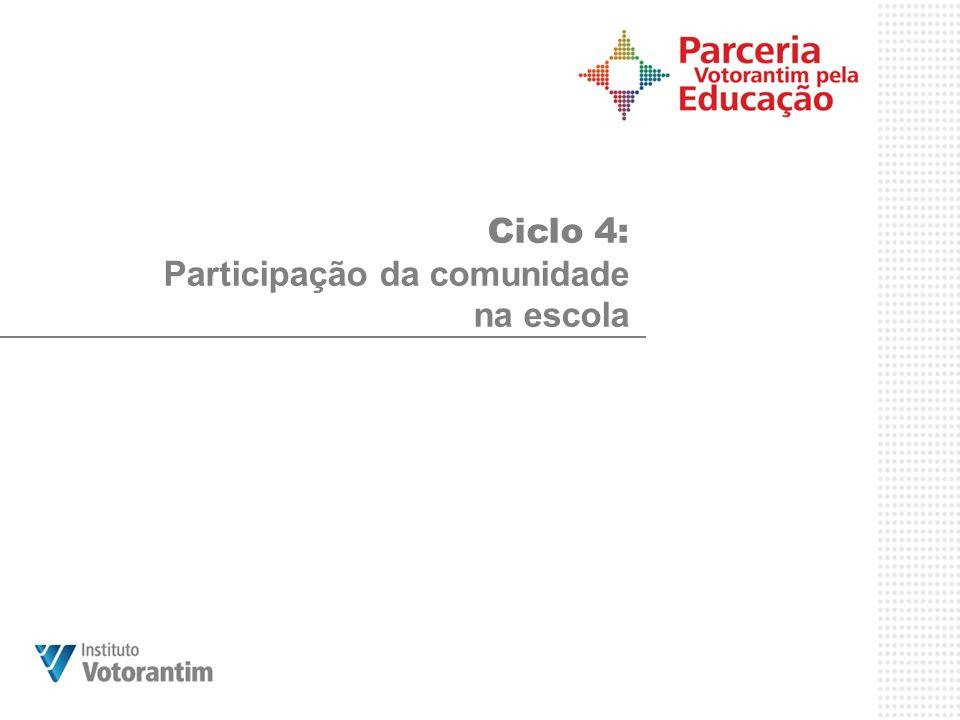 Objetivo, ação básica e metas Tema: Participação da comunidade na escola Objetivo Contribuir para o fortalecimento da relação escola - família - comunidade.
