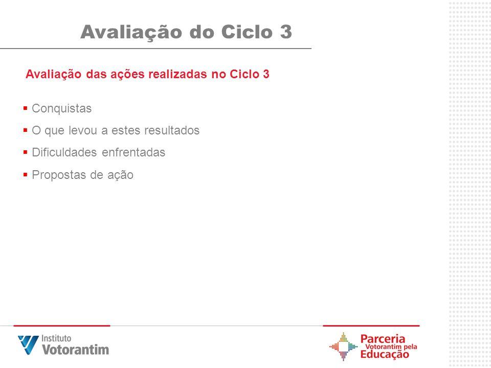 Avaliação das ações realizadas no Ciclo 3 Conquistas O que levou a estes resultados Dificuldades enfrentadas Propostas de ação Avaliação do Ciclo 3