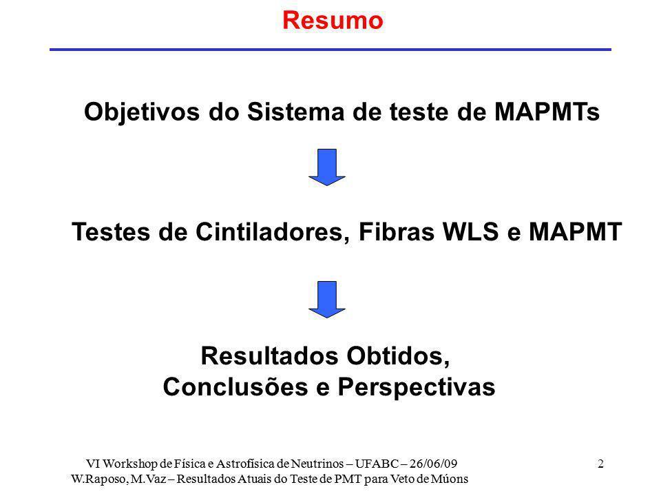 VI Workshop de Física e Astrofísica de Neutrinos – UFABC – 26/06/09 W.Raposo, M.Vaz – Resultados Atuais do Teste de PMT para Veto de Múons 3 Objetivos do Teste de MAPMT para veto de múons Medir: ganho e estabilidade; sensibilidade; ruído térmico do fotocatodo e dinodos; Outras fontes de ruído (raios cósmicos, EMI); linearidade, apesar de não ser necessário para múons; Em função de: tensão de alimentação, temperatura, divisor resistivo (integrado na H7546A) Formar a base de desenvolvimento do protótipo de veto de múons VI Workshop de Física e Astrofísica de Neutrinos – UFABC – 26/06/09 W.Raposo, M.Vaz – Resultados Atuais do Teste de PMT para Veto de Múons e obter o título de mestre...