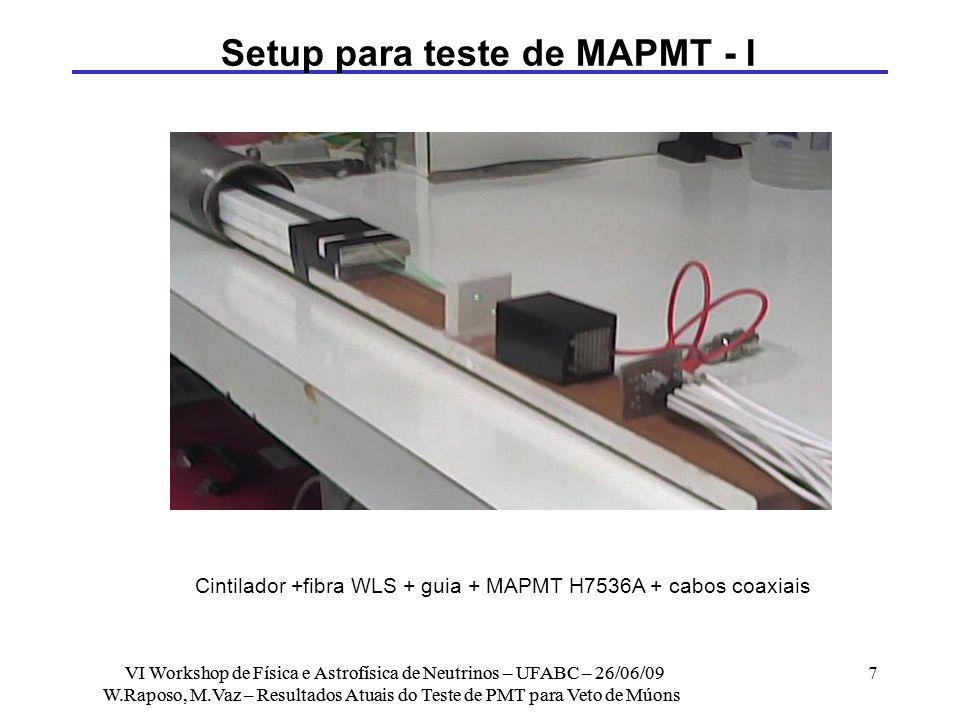 VI Workshop de Física e Astrofísica de Neutrinos – UFABC – 26/06/09 W.Raposo, M.Vaz – Resultados Atuais do Teste de PMT para Veto de Múons Pulses within 20 ns of right window border (Q miscalculated) Noise 1 PE 2 PE Single Photon Electron 1 canal Ganho medido de um pixel da H7546A com a técnica de singlePE: da ordem de 3.2 x 10^6 (vide Illustration of the SinglePE technique to measure the gain of a M64 (H7546A) Multianode PMT – Angra Meeting Campinas 2008)