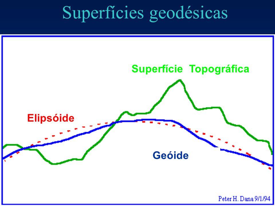Superfícies geodésicas Superfície Topográfica Elipsóide Geóide