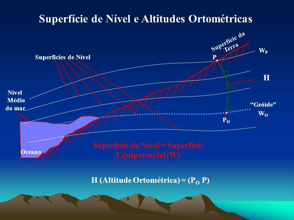 Superfície de Nível e Altitudes Ortométricas Superfícies de Nível H Geóide POPO P Superfície de Nível = Superfície Equipotencial (W) H (Altitude Ortométrica) = (P O P) Superfície da Terra Oceano Nível Médio do mar WOWO WPWP