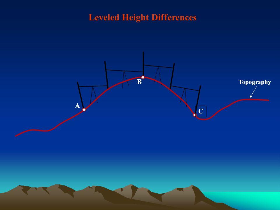 Referência das Altitudes Geóide Elipsóide Altitude Elipsoidal h Altitude Ortométrica H Superfície Terrestre Ondulação geoidal - N Geóide