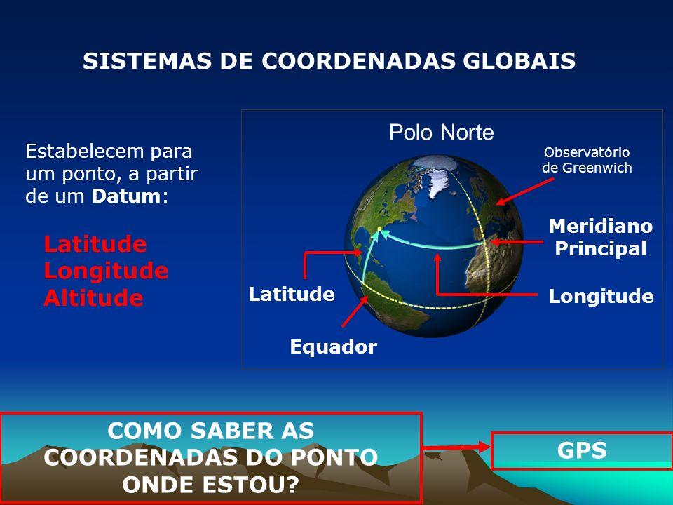 Latitude Longitude Altitude SISTEMAS DE COORDENADAS GLOBAIS Estabelecem para um ponto, a partir de um Datum: COMO SABER AS COORDENADAS DO PONTO ONDE ESTOU.
