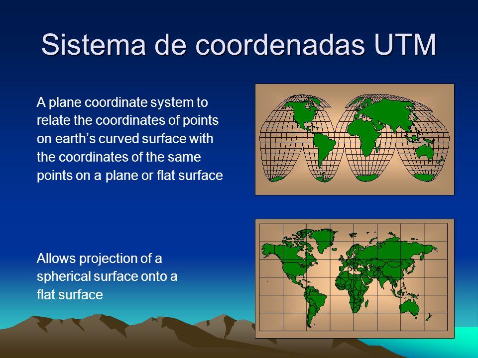 Latitude Longitude Altitude SISTEMAS DE COORDENADAS GLOBAIS Estabelecem para um ponto, a partir de um Datum: COMO SABER AS COORDENADAS DO PONTO ONDE E
