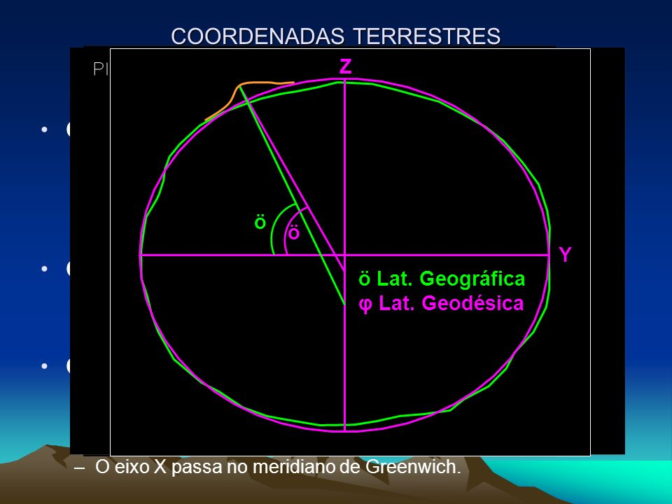 Sistema de coordenadas UTM Allows projection of a spherical surface onto a flat surface A plane coordinate system to relate the coordinates of points
