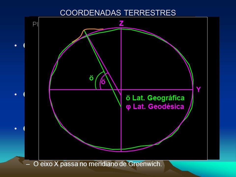 COORDENADAS TERRESTRES Coordenadas Geodésicas (φ, λ,h) –Estabelecimento de linhas de referências imaginárias sobre o elipsóide –As linhas permitem determinar a posição de um ponto sobre a superfície esférica –Altitudes Geométricas Coordenadas Geográficas (φ,λ,H) –Estabelecimento de linhas de referências imaginárias sobre o geóide –Altitudes ortométricas Coordenadas Cartesianas (X,Y,Z) –Método alternativo para representar as coordenadas terrestres –Origem no centro do Elipsóide –X e Y no plano do Equador e Z no eixo da Terra –O eixo X passa no meridiano de Greenwich.