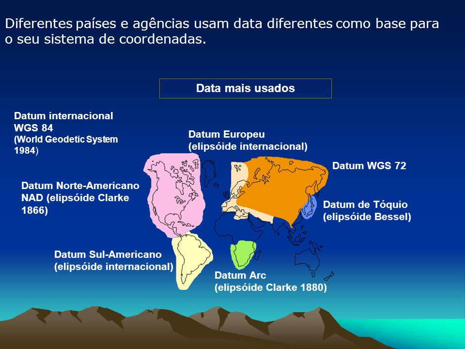 Geoid Ellipsoid Earths Surface Coast Ellipsoid Ht From GPS How high above sea level am I? (FEMA, USACE, Surveying and Mapping) Ocean Surface From Sate