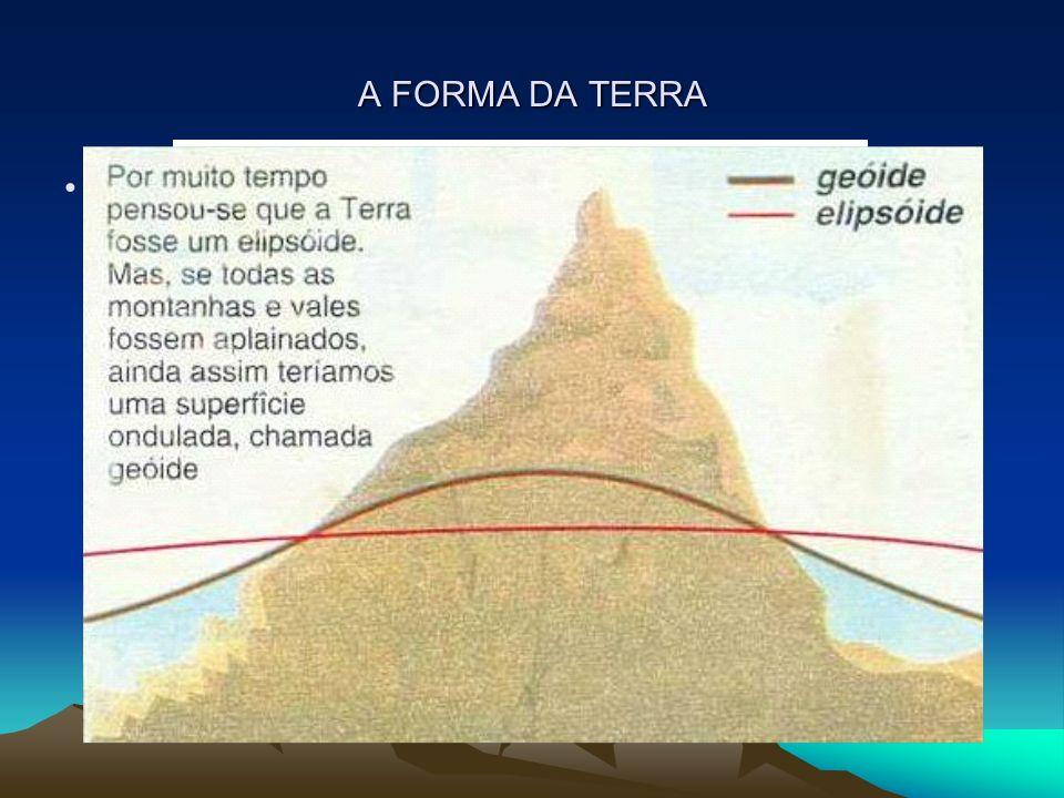 A FORMA DA TERRA Ainda não foi conseguida, até a presente data, uma definição matemática da forma da Terra –Geóide – vocábulo que significa tudo aquilo que representa a Terra.