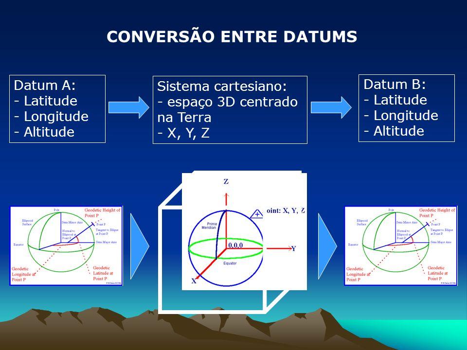 Sistema Geodésico Brasileiro – SGB Referencial Altimétrico O referencial altimétrico ou Datum Vertical Oficial é o Datum Imbituba definido por observa