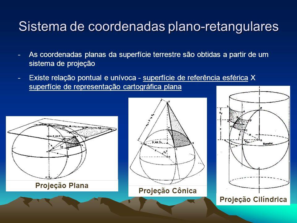 Sistema de coordenadas plano-retangulares -As coordenadas planas da superfície terrestre são obtidas a partir de um sistema de projeção -Existe relação pontual e unívoca - superfície de referência esférica X superfície de representação cartográfica plana Projeção Plana Projeção Cônica Projeção Cilíndrica