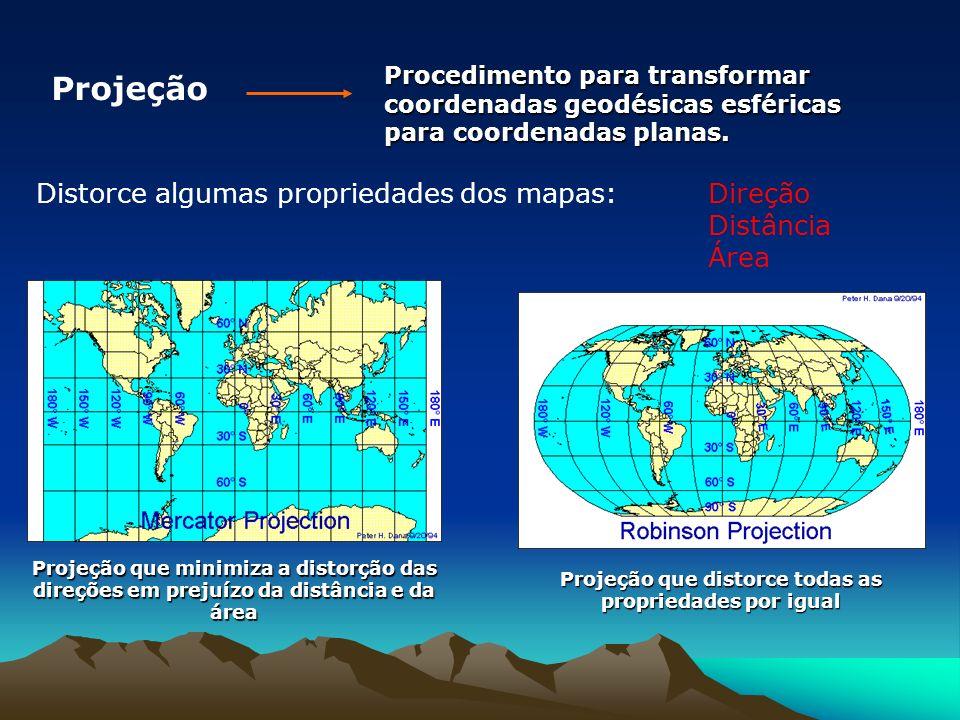 Projeção Procedimento para transformar coordenadas geodésicas esféricas para coordenadas planas.