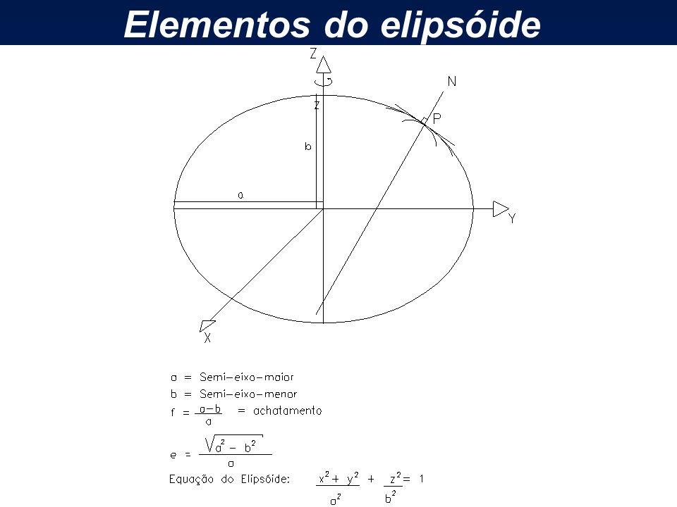 A FORMA DA TERRA Ainda não foi conseguida, até a presente data, uma definição matemática da forma da Terra –Geóide – vocábulo que significa tudo aquil