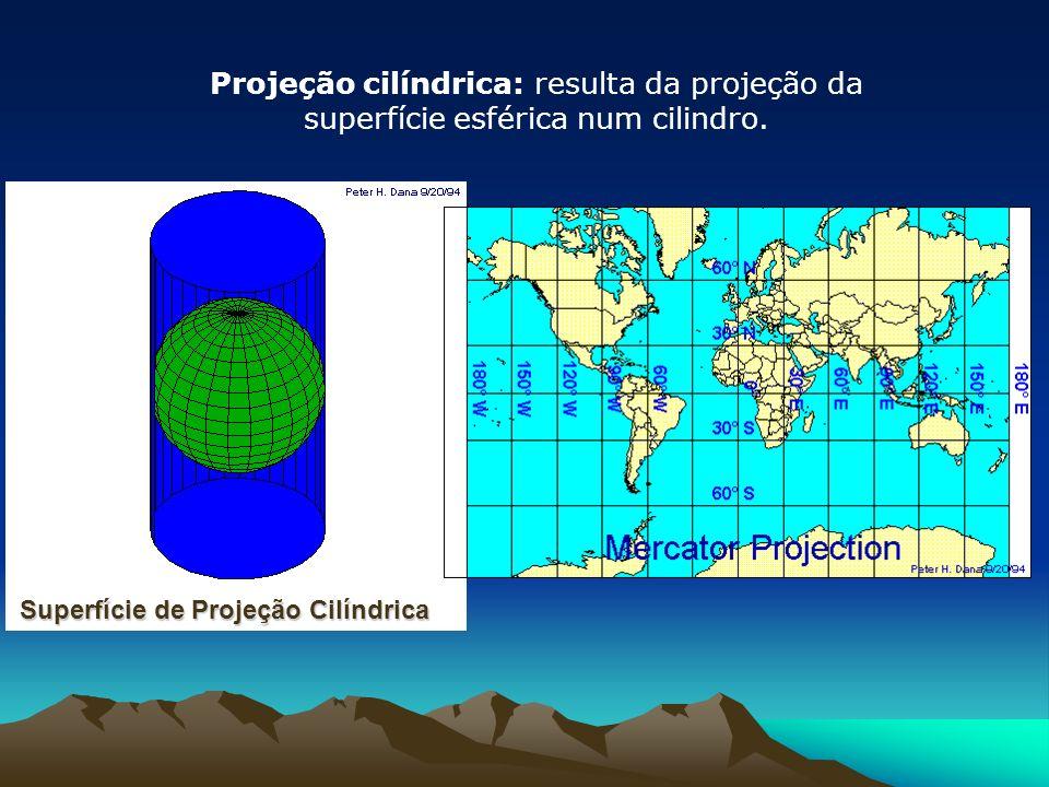 Projeção Procedimento para transformar coordenadas geodésicas esféricas para coordenadas planas. Distorce algumas propriedades dos mapas:Direção Distâ