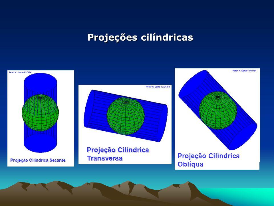 Projeção cilíndrica: resulta da projeção da superfície esférica num cilindro. Superfície de Projeção Cilíndrica