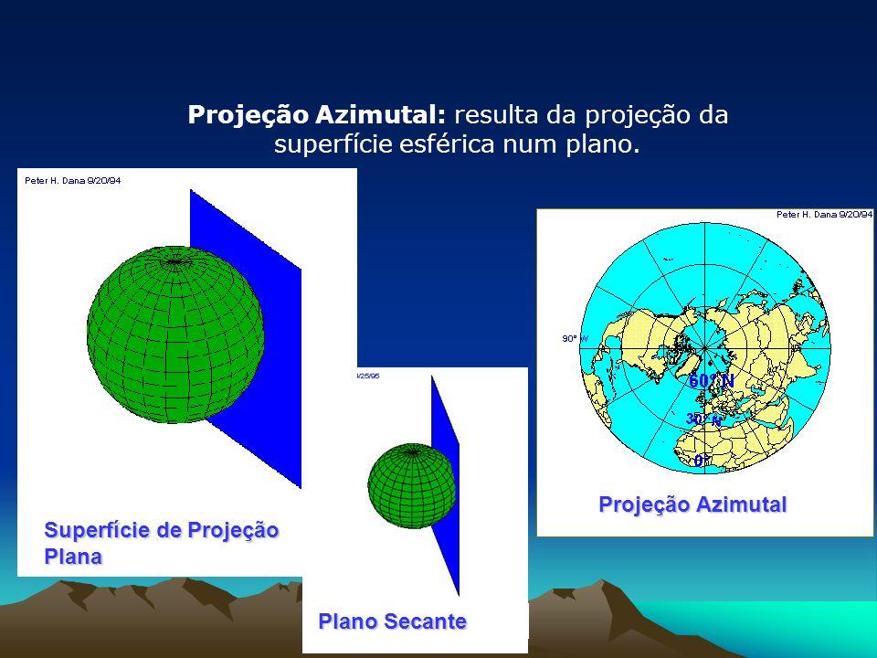 Projeção Cônica: resulta da projeção da superfície esférica num cone. Superfície de Projeção Cônica Cone Secante