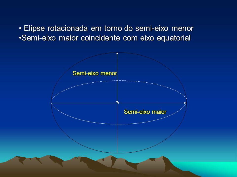 Semi-eixo maior Semi-eixo menor Elipse rotacionada em torno do semi-eixo menor Elipse rotacionada em torno do semi-eixo menor Semi-eixo maior coincidente com eixo equatorialSemi-eixo maior coincidente com eixo equatorial