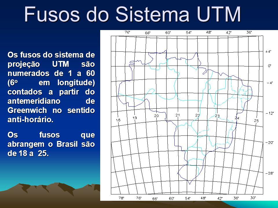 Os fusos do sistema de projeção UTM são numerados de 1 a 60 (6 o em longitude) contados a partir do antemeridiano de Greenwich no sentido anti-horário.