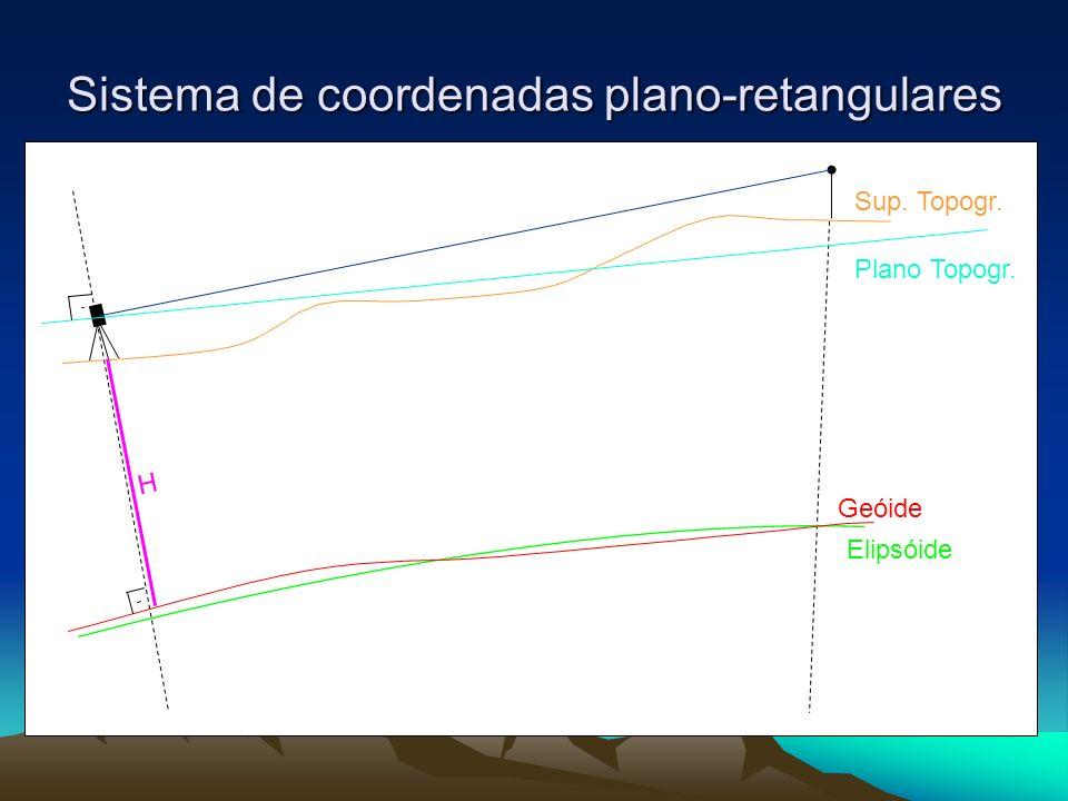 Sistema de coordenadas plano-retangulares DETALHES: - Os pontos devem ser projetados no elipsóide, mas as medições topográficas são realizadas sobre um Plano Topográfico Local - As distâncias horizontais devem ser então rebatidas sobre o geóide, pela equação: - Tendo Dn, teremos que rebatê-la para o elipsóide (De).