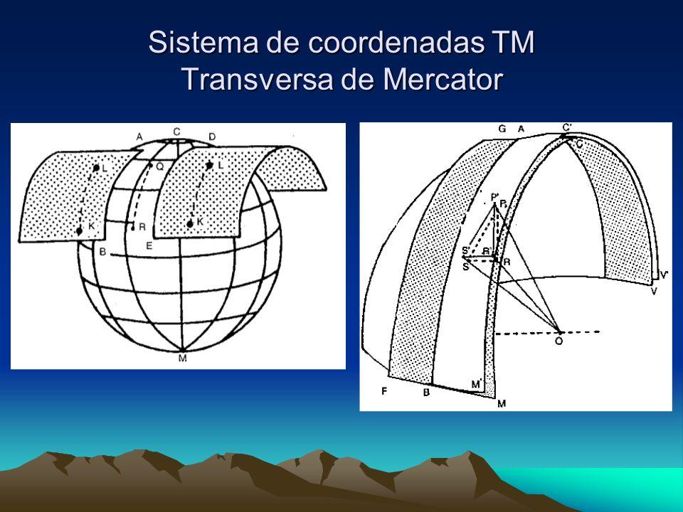 Sistema de coordenadas plano-retangulares DETALHES: - Os pontos devem ser projetados no elipsóide, mas as medições topográficas são realizadas sobre u