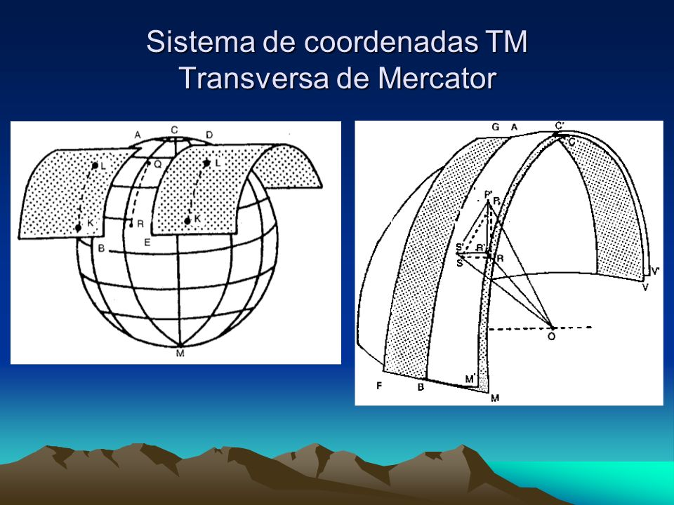 Sistema de coordenadas TM Transversa de Mercator