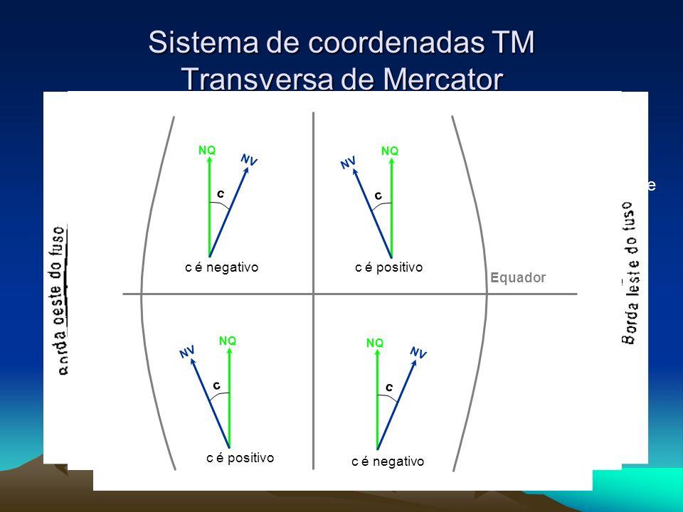 Sistema de coordenadas TM Transversa de Mercator Cilindro Secante Elipsóide K0K0 K=1 K<1 K>1 DeDe D TM DeDe NG NM NQ POLO NORTE MAGNÉTICO POLO NORTE GEOGRÁFICO NQ NV c c é negativo NQ NV c c é positivo NQ NV c c é negativo NQ NV c c é positivo Equador
