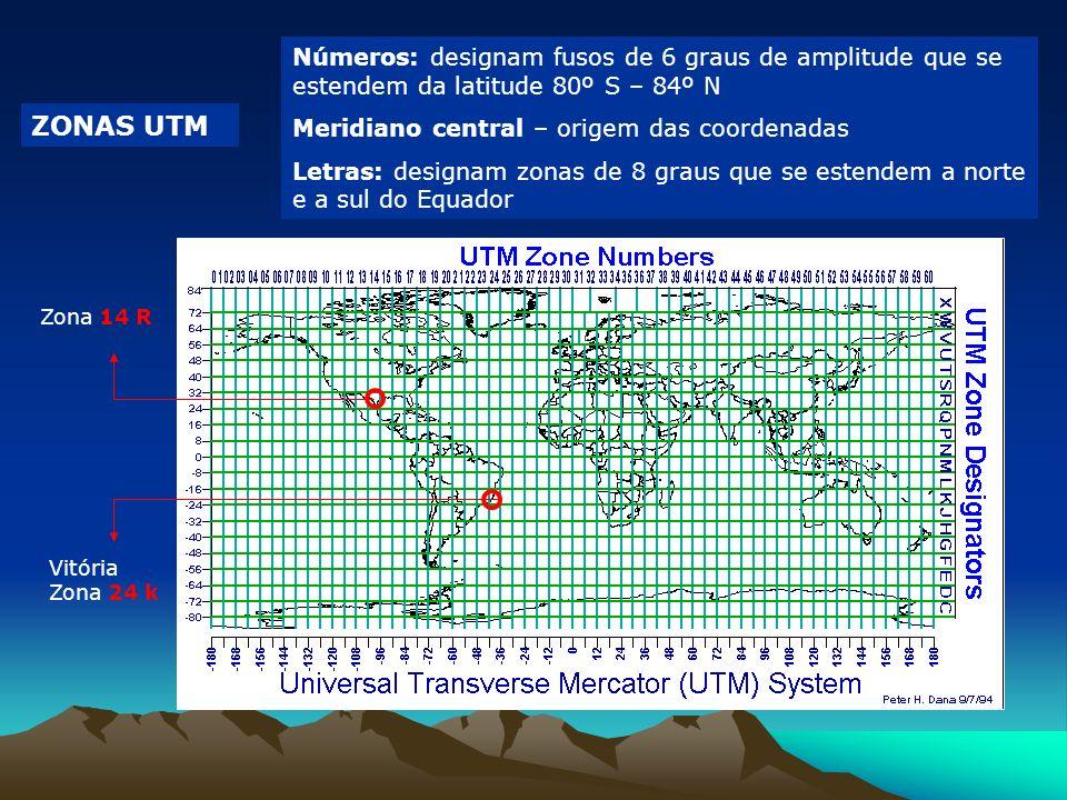 Números: designam fusos de 6 graus de amplitude que se estendem da latitude 80º S – 84º N Meridiano central – origem das coordenadas Letras: designam zonas de 8 graus que se estendem a norte e a sul do Equador Zona 14 R ZONAS UTM Vitória Zona 24 k