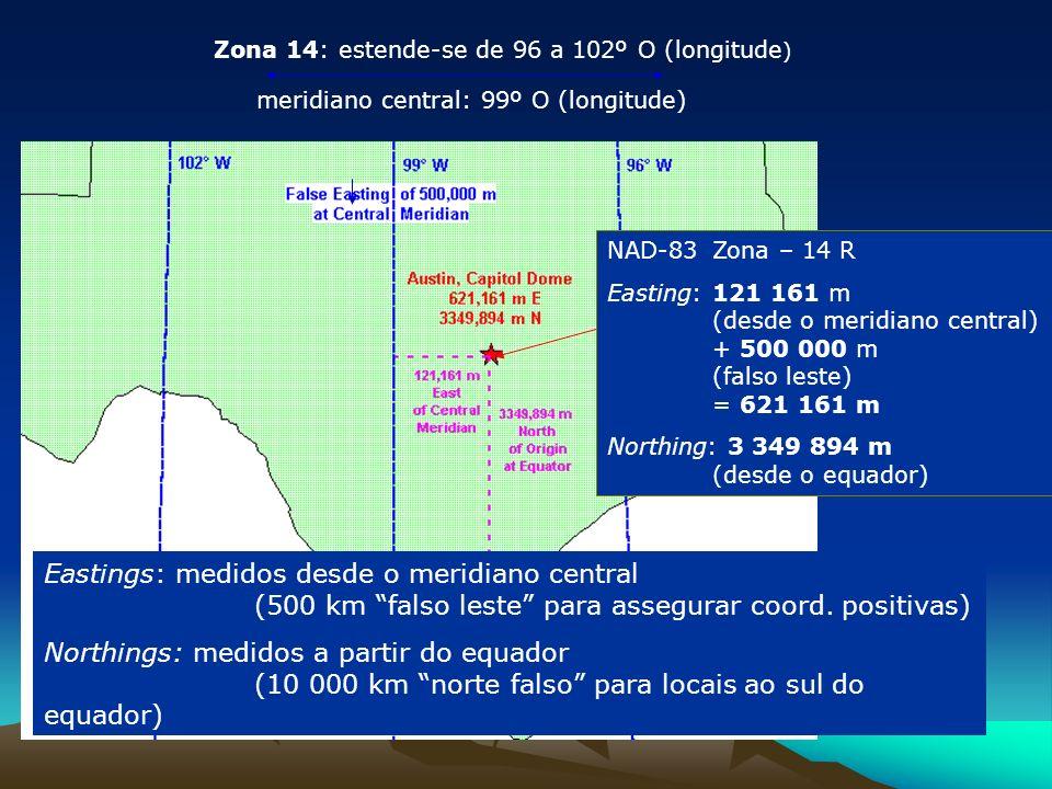 Eastings: medidos desde o meridiano central (500 km falso leste para assegurar coord.