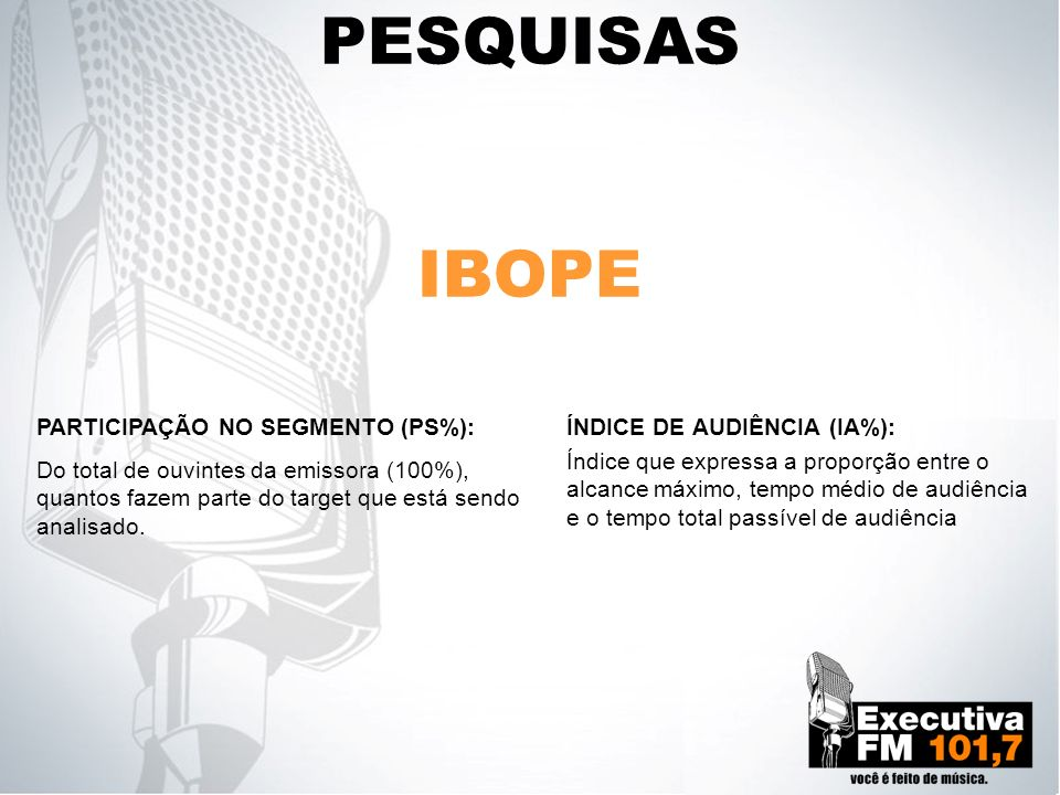 PESQUISAS IBOPE PARTICIPAÇÃO NO SEGMENTO (PS%): Do total de ouvintes da emissora (100%), quantos fazem parte do target que está sendo analisado. ÍNDIC