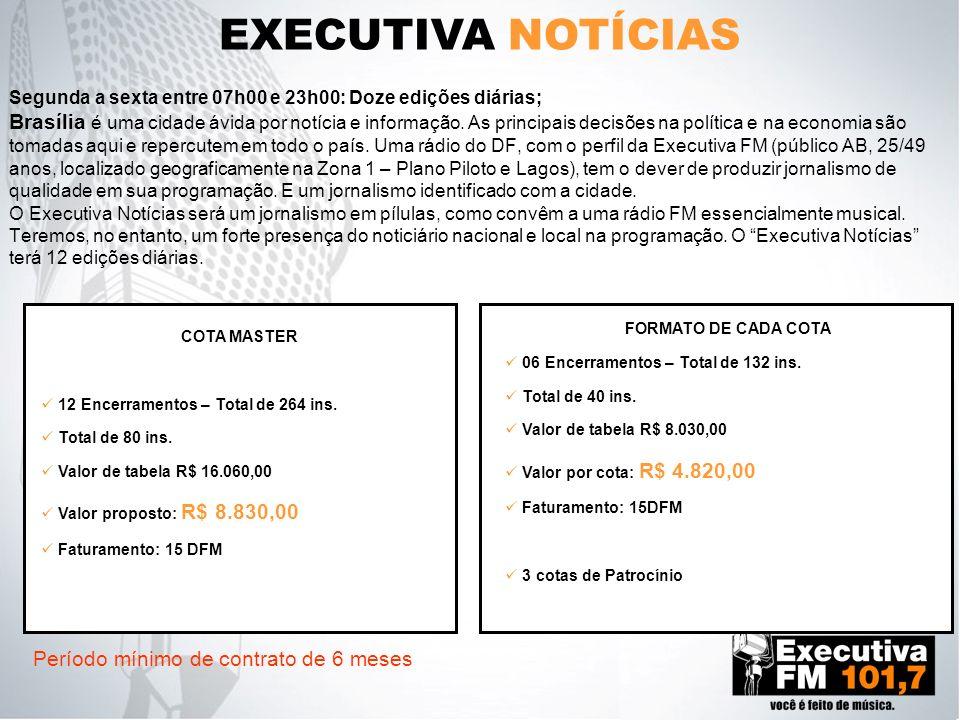 EXECUTIVA ESPORTE COM ERLISVÁ CARLOS segunda à sexta, às 11:20, 14:20, 16:20, 17:40 e 21:00 horas.