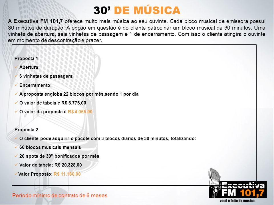 30 DE MÚSICA A Executiva FM 101,7 oferece muito mais música ao seu ouvinte. Cada bloco musical da emissora possui 30 minutos de duração. A opção em qu