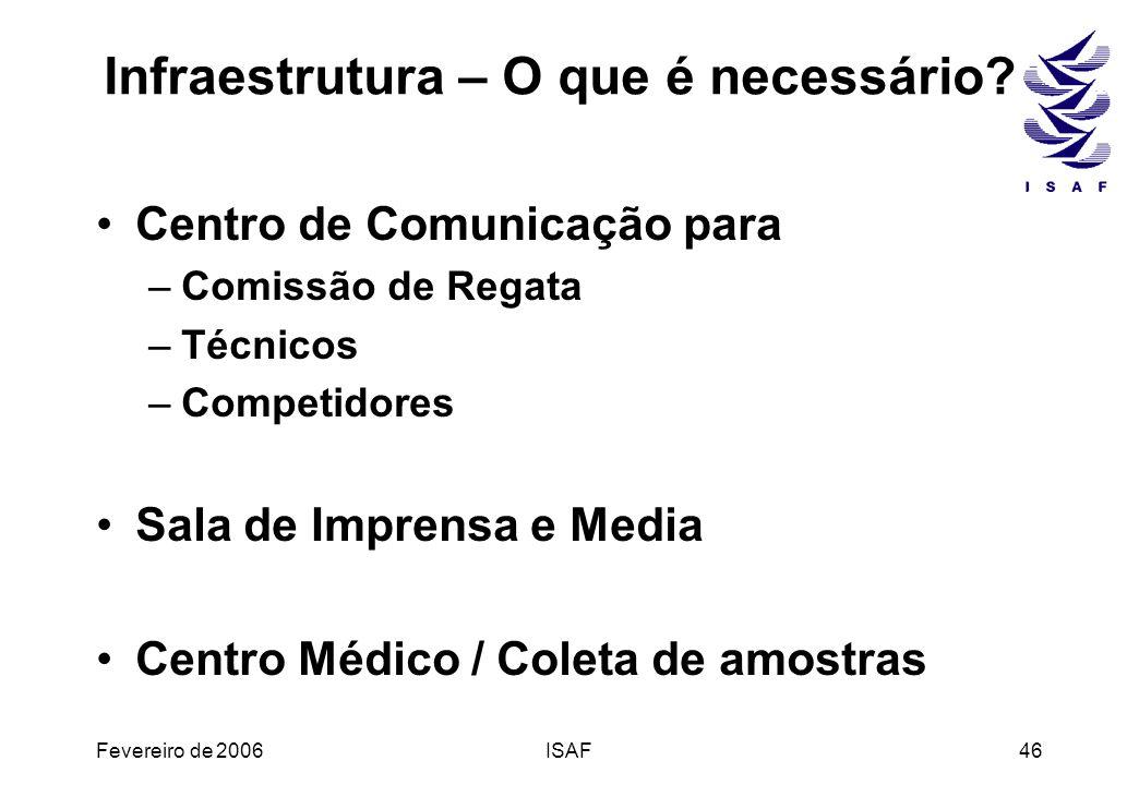 Fevereiro de 2006ISAF46 Infraestrutura – O que é necessário? Centro de Comunicação para –Comissão de Regata –Técnicos –Competidores Sala de Imprensa e