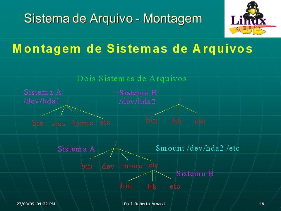 27/03/09 04:32 PM Prof. Roberto Amaral 46 Sistema de Arquivo - Montagem