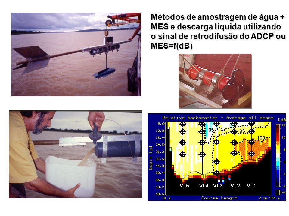 Métodos de amostragem de água + MES e descarga líquida utilizando o sinal de retrodifusão do ADCP ou MES=f(dB)