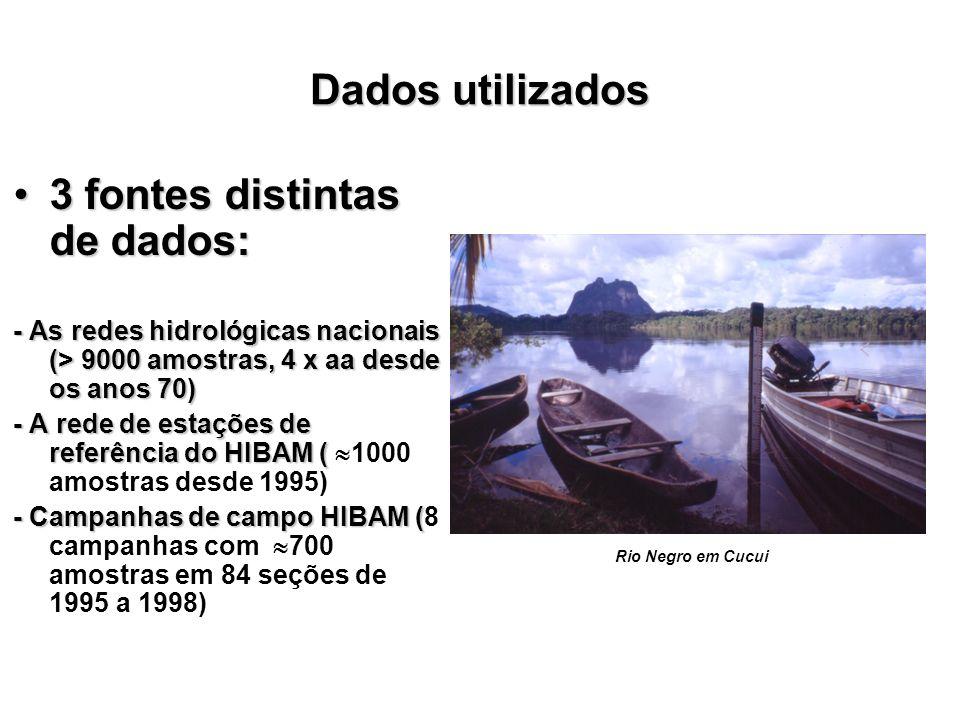 Dados utilizados 3 fontes distintas de dados:3 fontes distintas de dados: - As redes hidrológicas nacionais (> 9000 amostras, 4 x aa desde os anos 70)