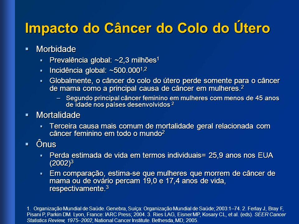 Impacto do Câncer do Colo do Útero Morbidade Morbidade Prevalência global: ~2,3 milhões 1 Prevalência global: ~2,3 milhões 1 Incidência global: ~500.0