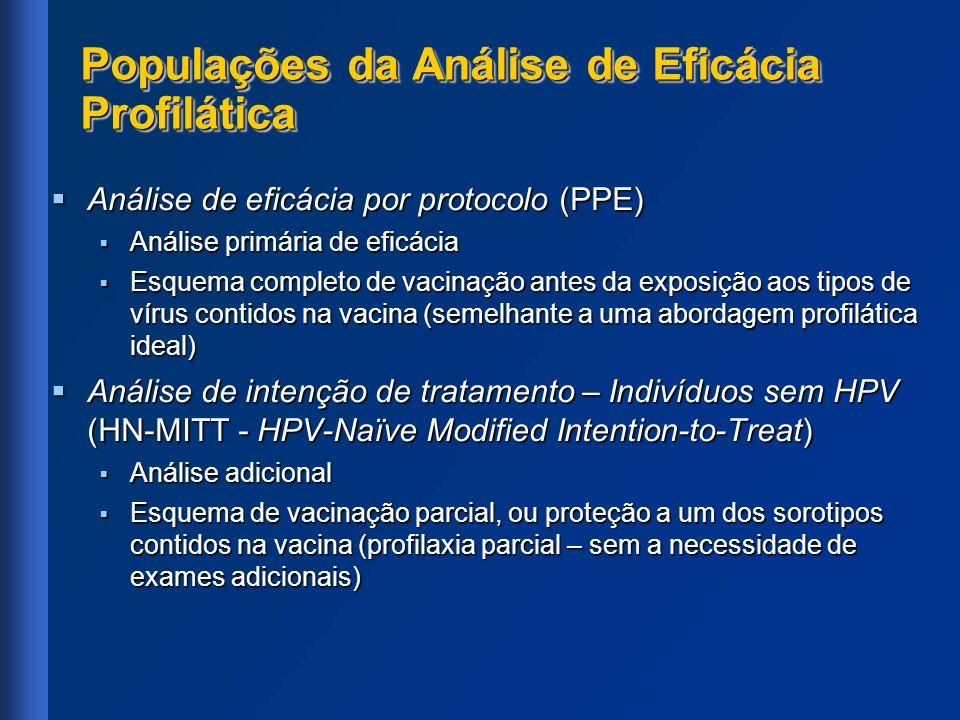 Análise de eficácia por protocolo (PPE) Análise de eficácia por protocolo (PPE) Análise primária de eficácia Análise primária de eficácia Esquema comp